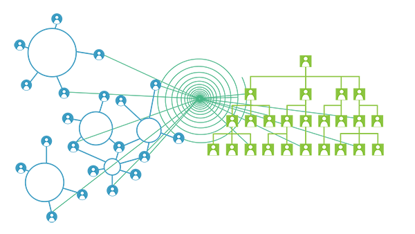 Operating System Integration