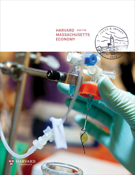 Reports & Publications | Harvard in the Community