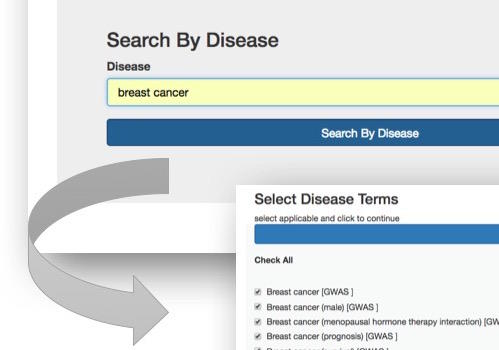 Screenshot of the disease search flow at Gene2Function