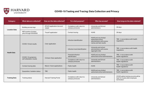 Thumbnail of COVID privacy chart