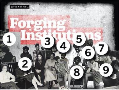 Forging Institutions Card 1