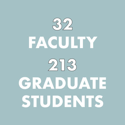 CCB has 32 faculty and 146 graduate students