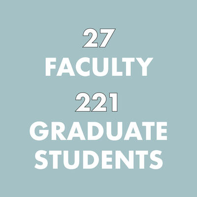 A tally of CCB's faculty (27) and graduate students (221)