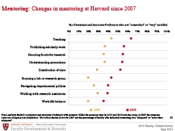changes in mentoring slide
