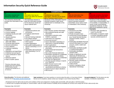 Security Guide