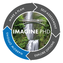 imagine phd logo