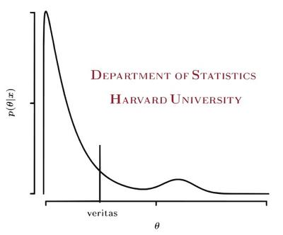 "Statistical distribution with threshold marked ""veritas"""