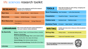 Life Sciences Research Toolkit