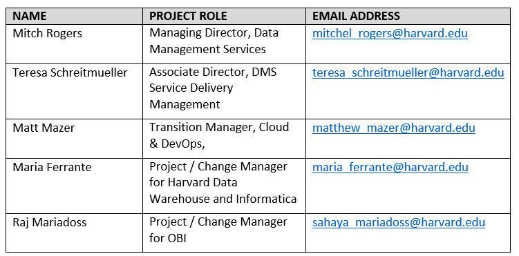 Harvard Cloud | Harvard Administrative Systems News