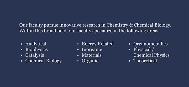 Faculty & Research