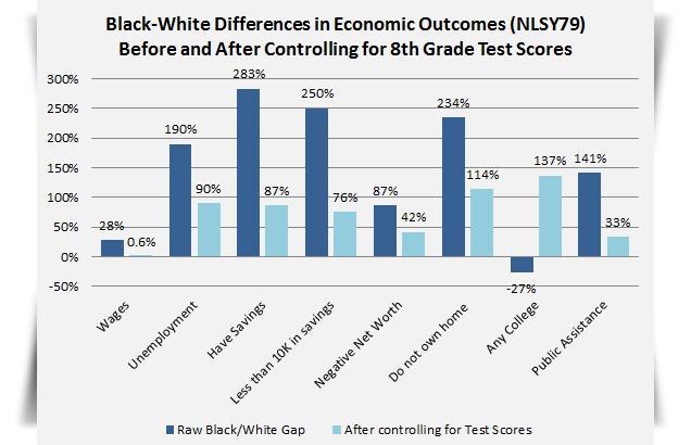 unequal education in america essay