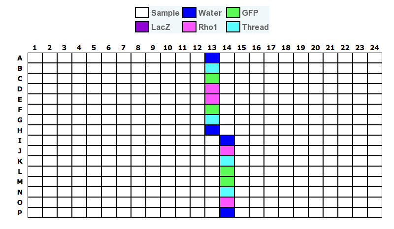 Control Wells in Version 2 of the Full-Genome Set