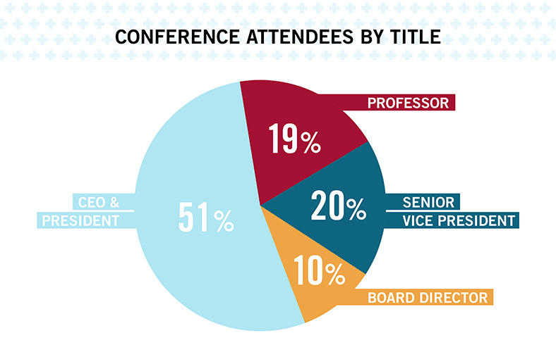 2014 Conference Attendees