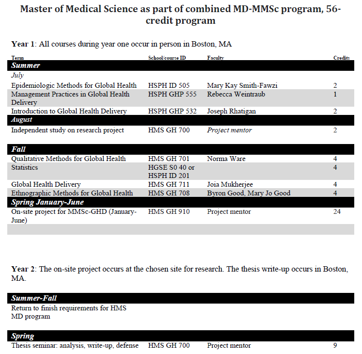 1 02 Plans of Instruction for Master of Medical Science