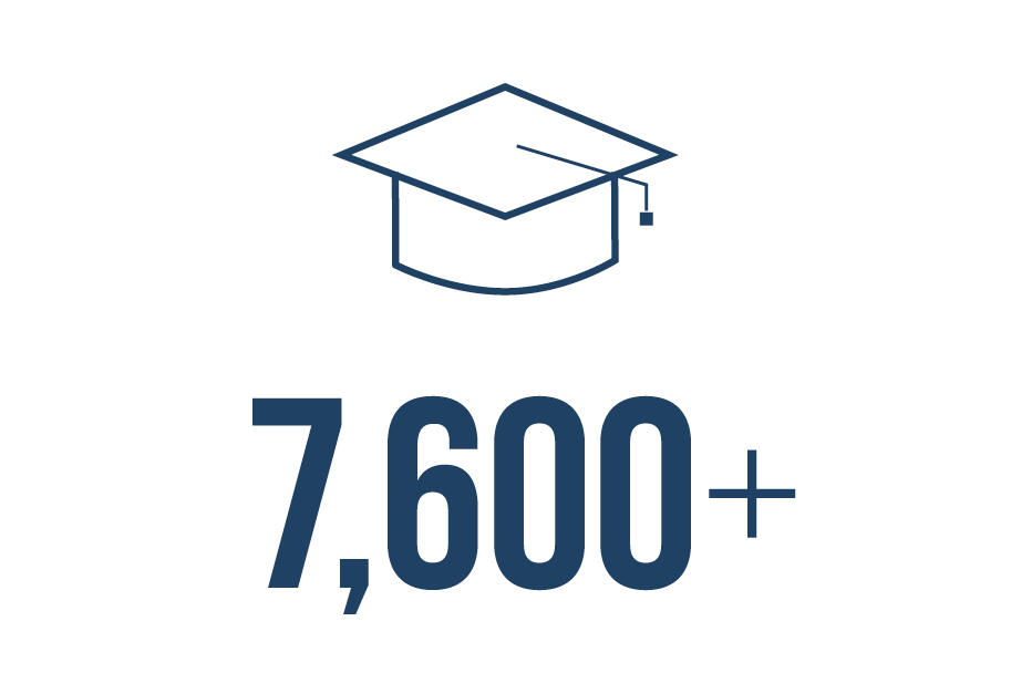 7600 nonprofits founded by alumni