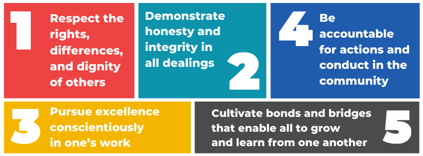 Harvard's five core values: