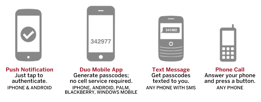 Use Duo on Smartphones, Mobile Devices, or Regular Phones