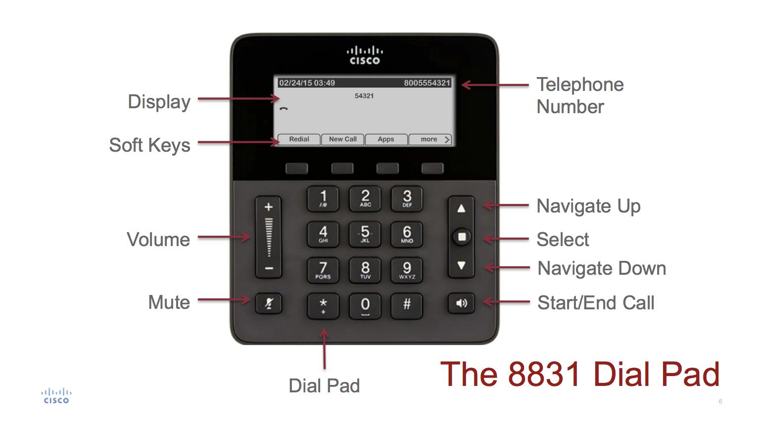 Phones and User Guides | Harvard Phone