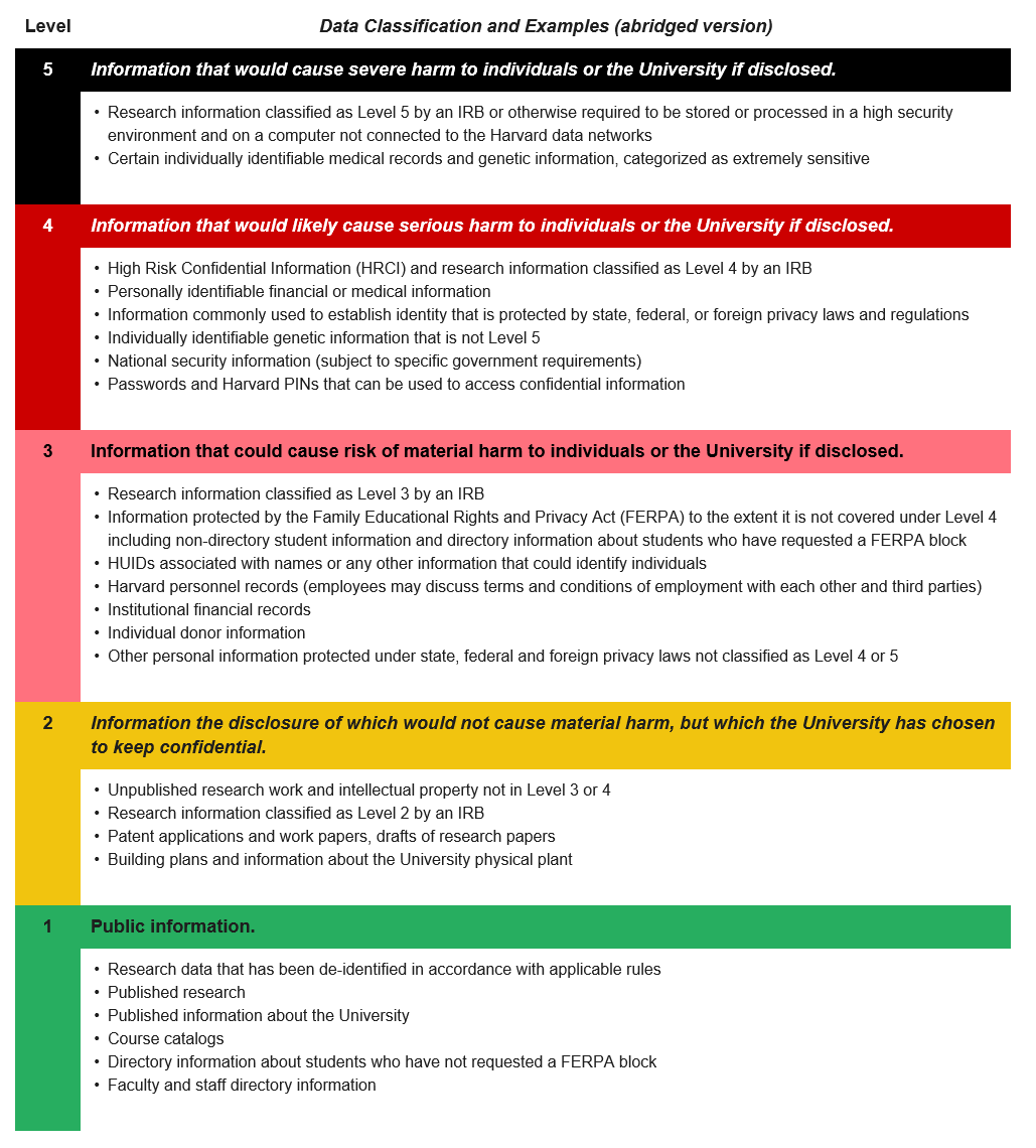 information security policies templates