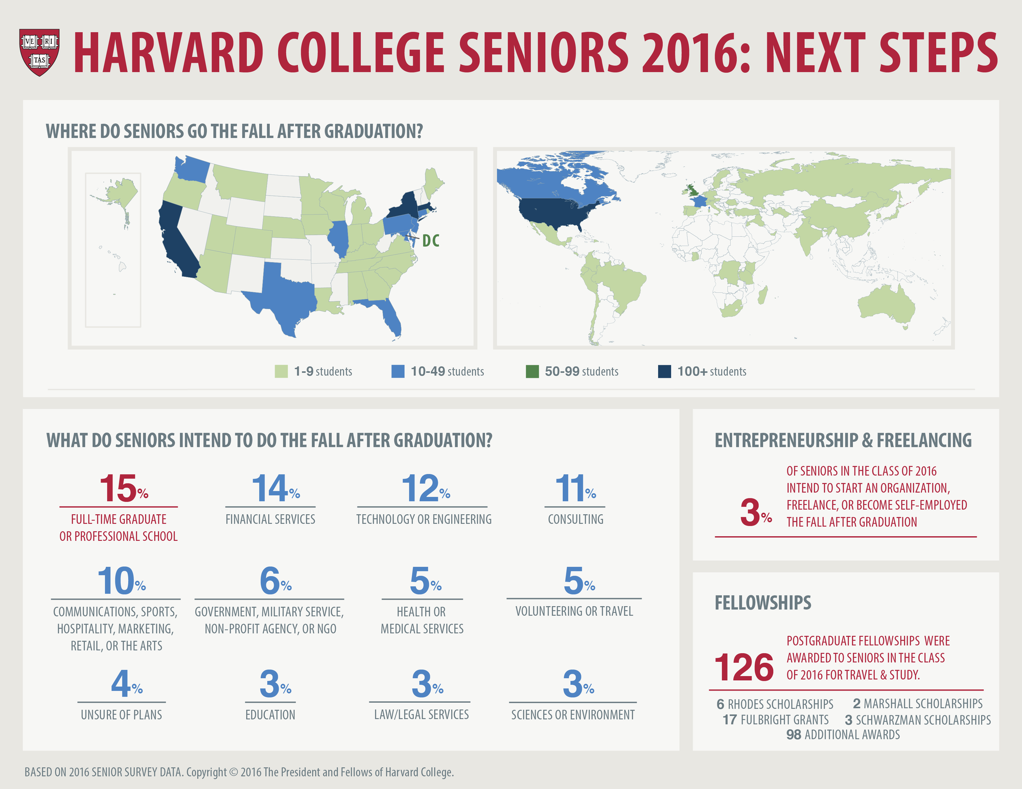 Reports – Harvard Career Services Cover Letter