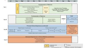 New Pathway Curriculum Map