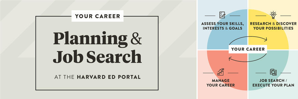 Your Career: Planning and Job Search